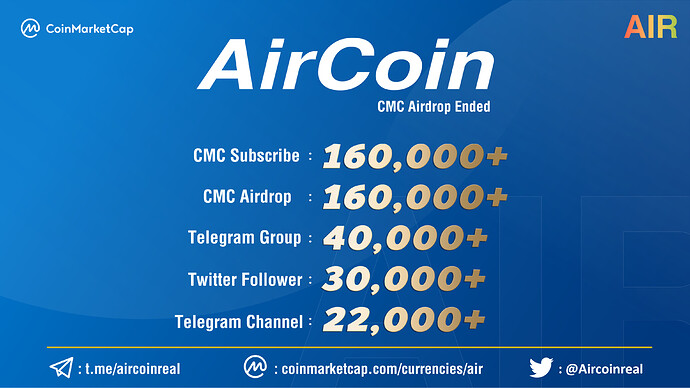 AirCMC